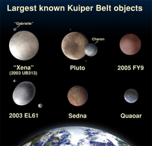 Why pluto is not a planet why