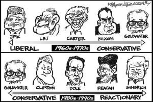 Similarities between Liberalism and Conservatism
