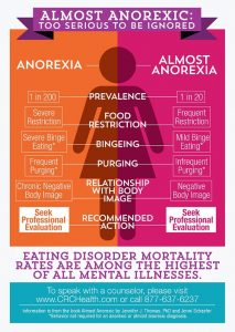 Differences and Similarities between Social Media disorder and Eating Disorders-1