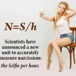 What is the Relationship between Narcissistic Personality and Social Media?