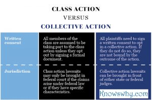 Class action VERSUS Collective action