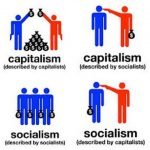Similarities Between Capitalism and Socialism