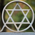 Similarities Between Christianity and Judaism