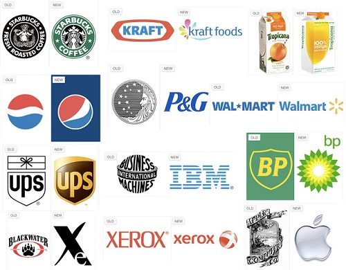 Differences Between a Brand and a Label