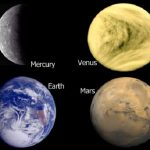 Similarities Between Inner Planets and Outer Planets