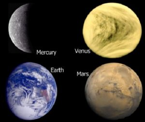 Similarities Between Inner and Outer Planets